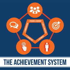 The Achievement System