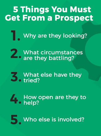 what a prospect must say to you sales philosophy